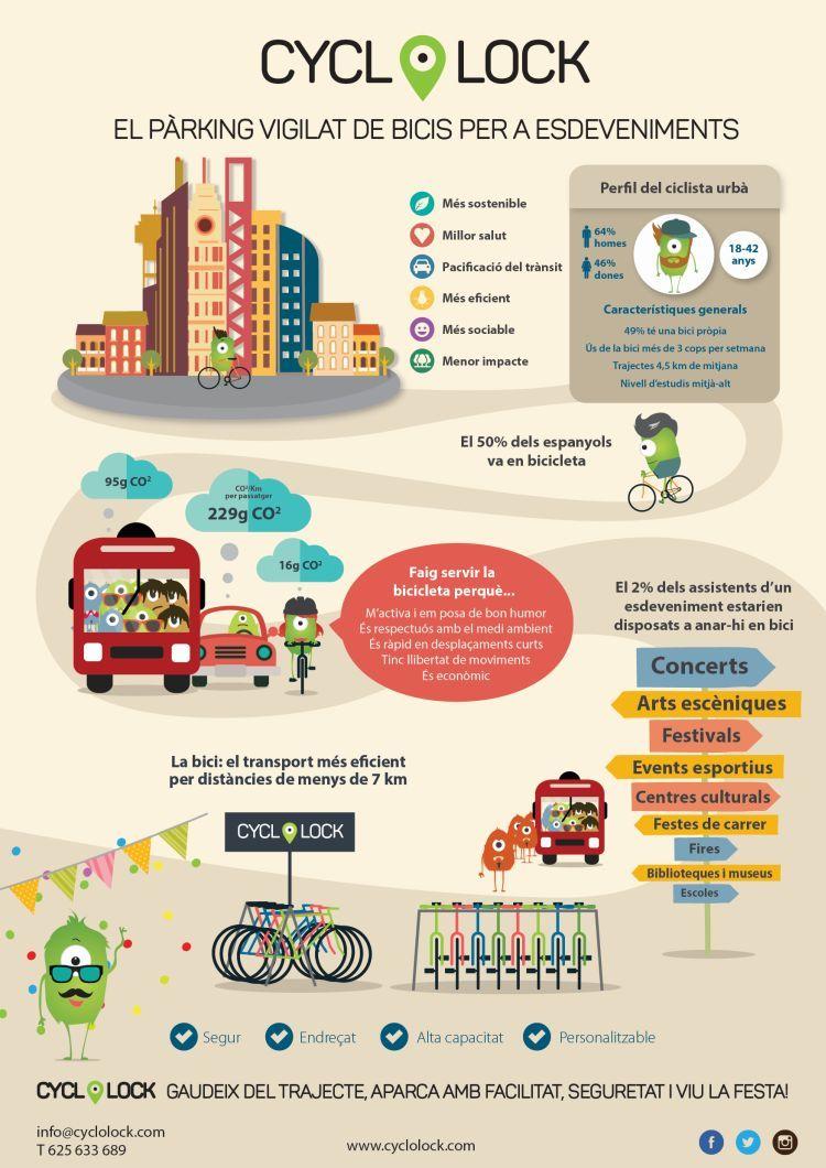 infografia_Català